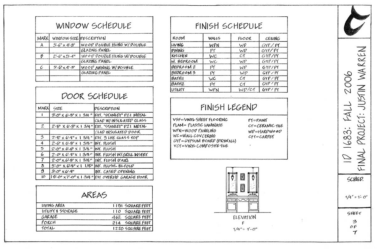 schedules: single family residence by Justin Warren (window, door and finish schedules plus areas and finish legend